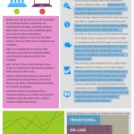 Is Online Learning Right for Me?[Infographic]