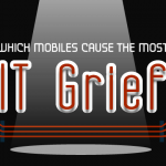 Which Mobiles Cause the Most IT Grief [Infographic]