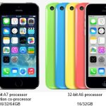 iPhone 5s vs iPhone 5c